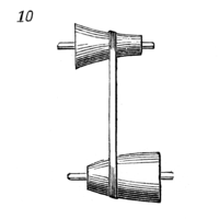 10, Variable Speed Nonlinear Cone Pulleys